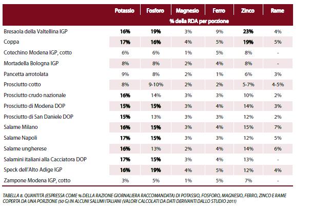senza-titolo-6 Salumi Italiani DOP e IGP: nuovo valore per la nostra alimentazione