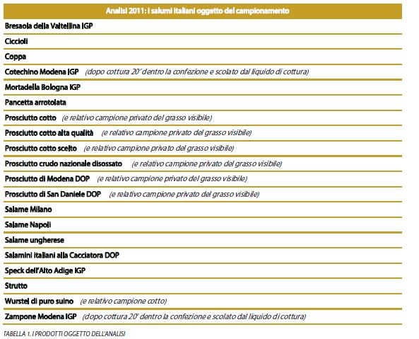 senza-titolo-9 Salumi Italiani DOP e IGP: nuovo valore per la nostra alimentazione