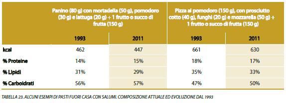 senza-titolo-10 Salumi Italiani DOP e IGP: nuovo valore per la nostra alimentazione